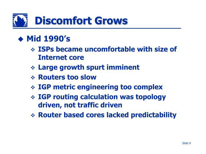 Discomfort Grows