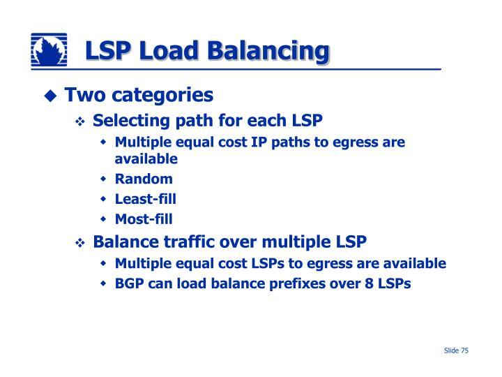 LSP Load Balancing