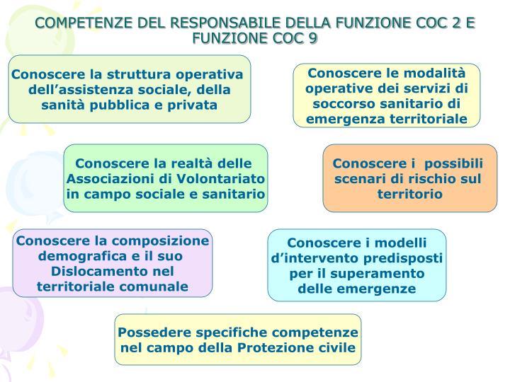 COMPETENZE DEL RESPONSABILE DELLA FUNZIONE COC 2 E FUNZIONE COC 9