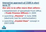 innovative approach of csob in short term tf