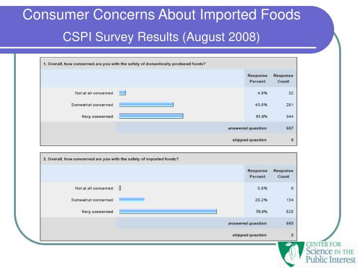 Consumer Concerns About Imported Foods