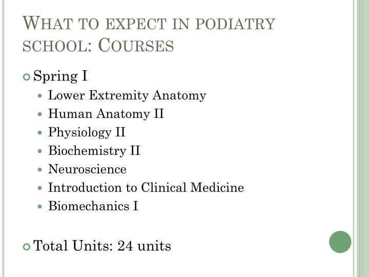What to expect in podiatry school: Courses