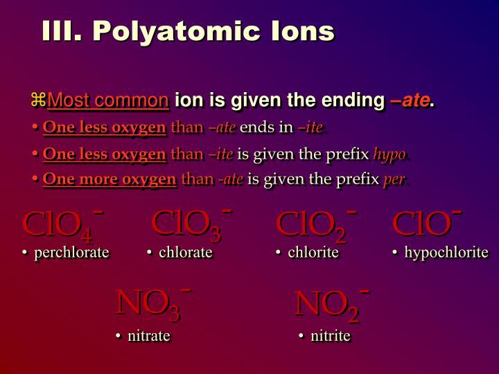 III. Polyatomic Ions