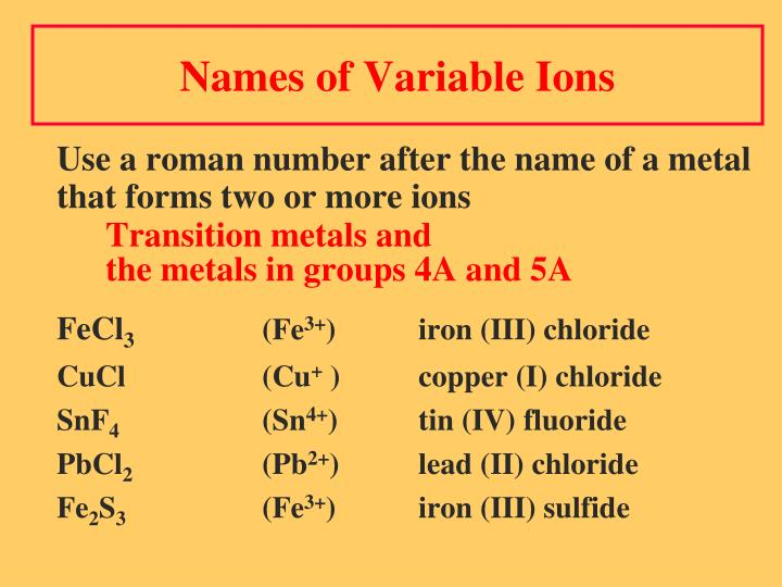 Names of Variable Ions