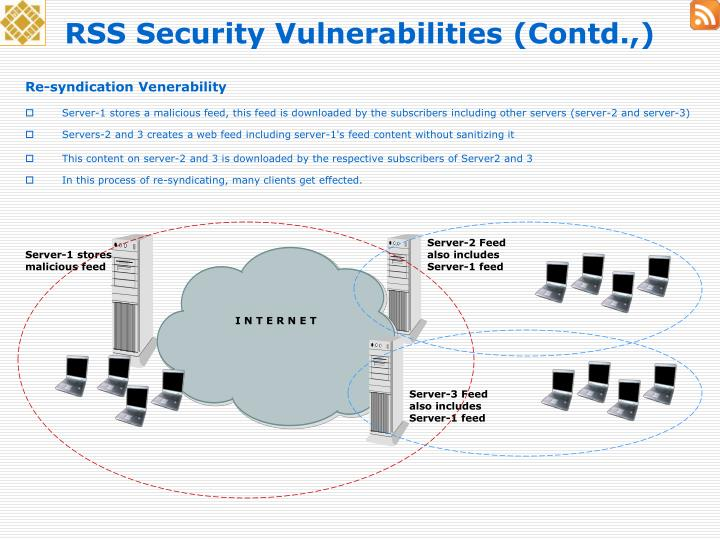 RSS Security Vulnerabilities (Contd.,)