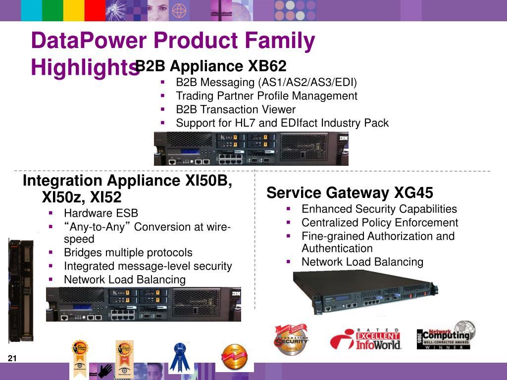 PPT - IBM DataPower PCI Solutions PowerPoint Presentation - ID:4007316
