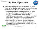problem approach
