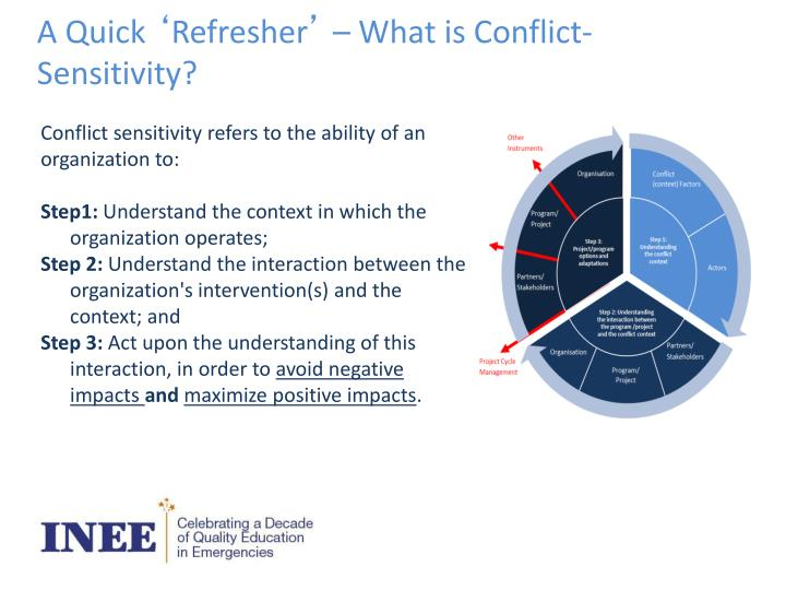 A quick refresher what is conflict sensitivity