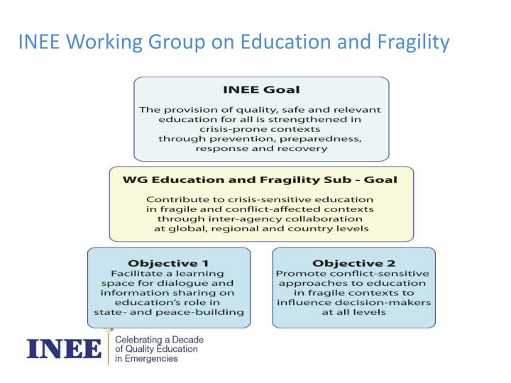 Inee working group on education and fragility