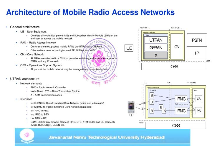 Architecture of Mobile Radio Access Networks