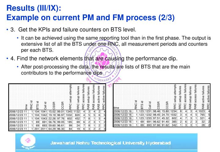 Results (III/IX):