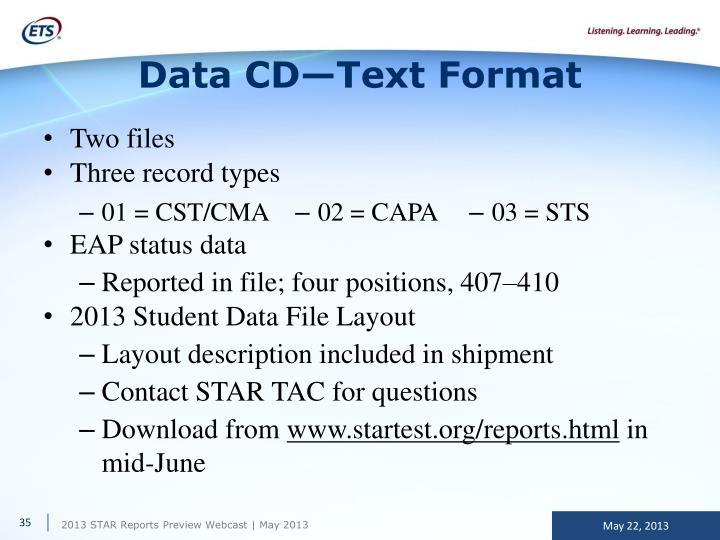 Data CD—Text Format