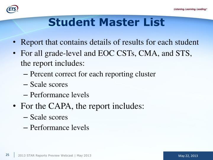 Student Master List