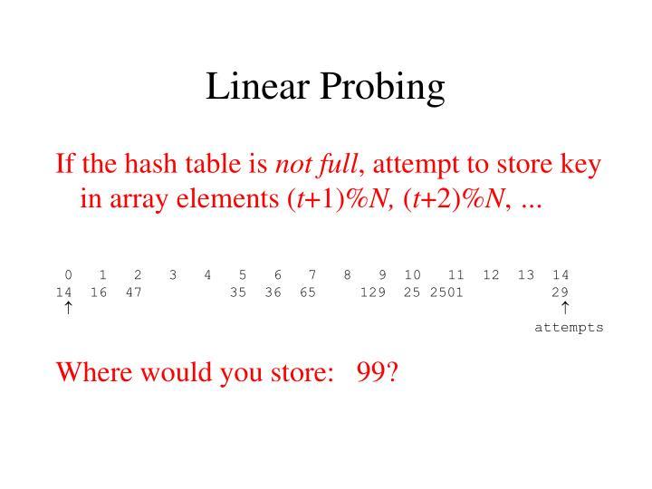 Linear Probing
