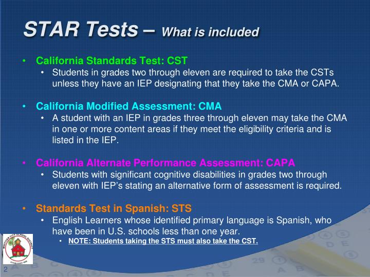 portfolios and standardized tests as ways of assessing students Is the use of standardized tests improving education in america read pros and cons in the debate the us department of education stated: although testing may be stressful for some students, testing is a normal and expected way of assessing what students have learned.