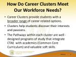 how do career clusters meet our workforce needs