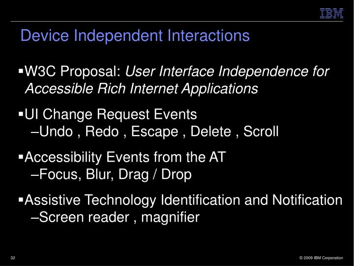 Device Independent Interactions