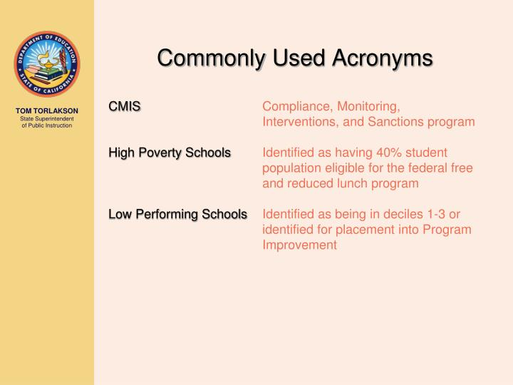Commonly Used Acronyms