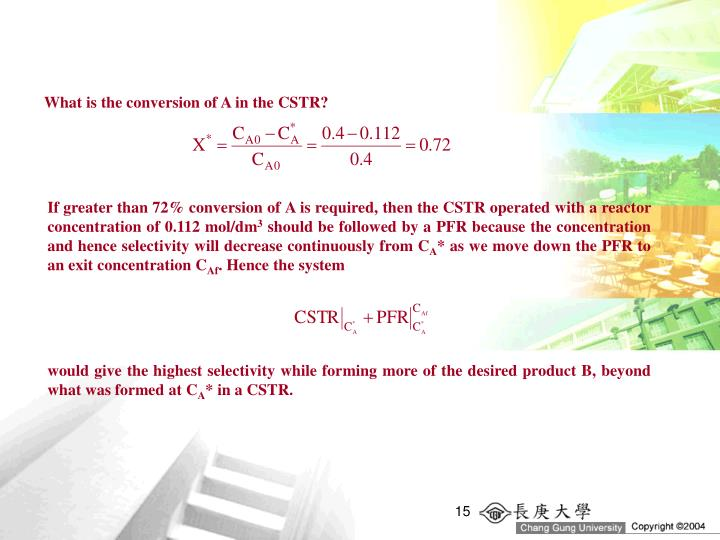What is the conversion of A in the CSTR?