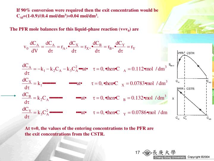 If 90% conversion were required then the exit concentration would be C