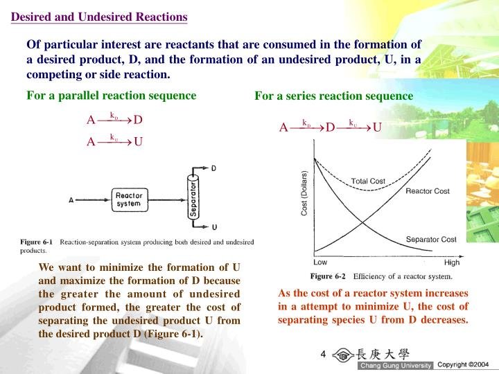 Desired and Undesired Reactions