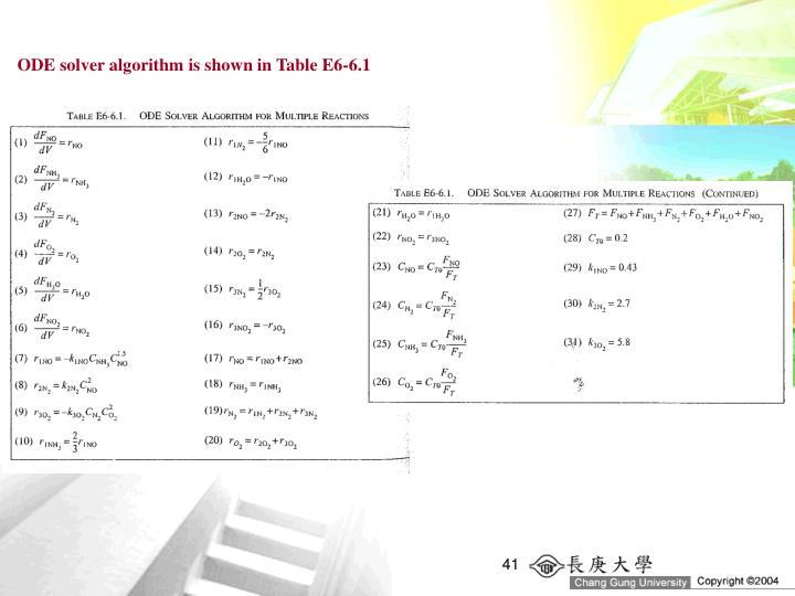 ODE solver algorithm is shown in Table E6-6.1