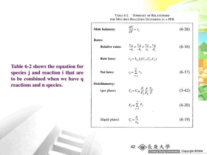 Table 6-2 shows the equation for species j and reaction i that are to be combined when we have q