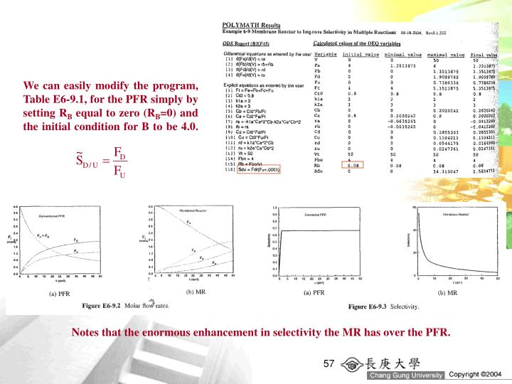 We can easily modify the program, Table E6-9.1, for the PFR simply by setting R