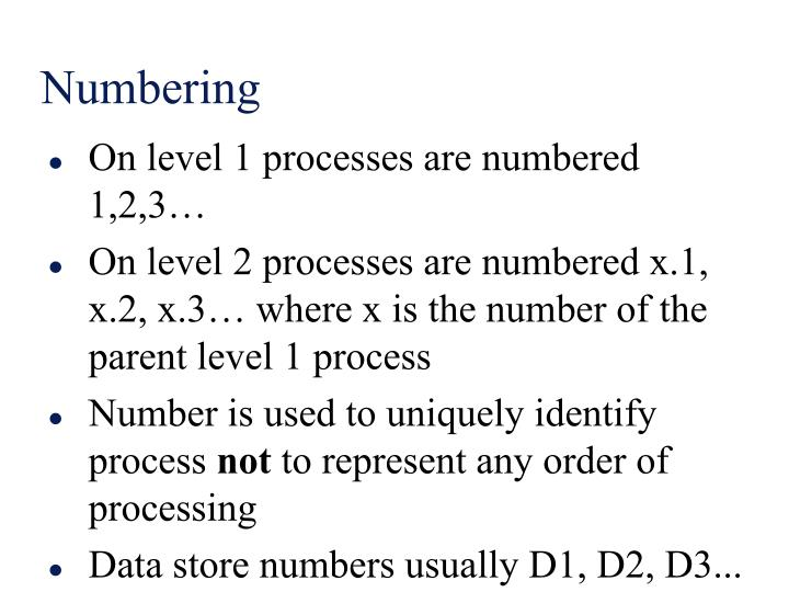 Numbering