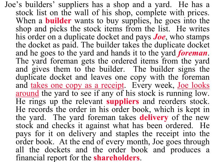 Joe's builders' suppliers has a shop and a yard.  He has a stock list on the wall of his shop, complete with prices. When a