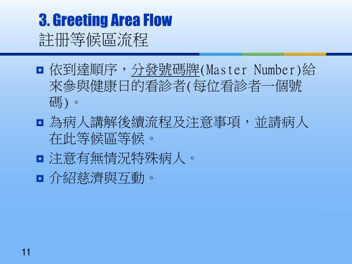 3. Greeting Area Flow