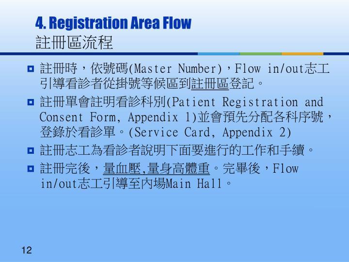 4. Registration Area Flow