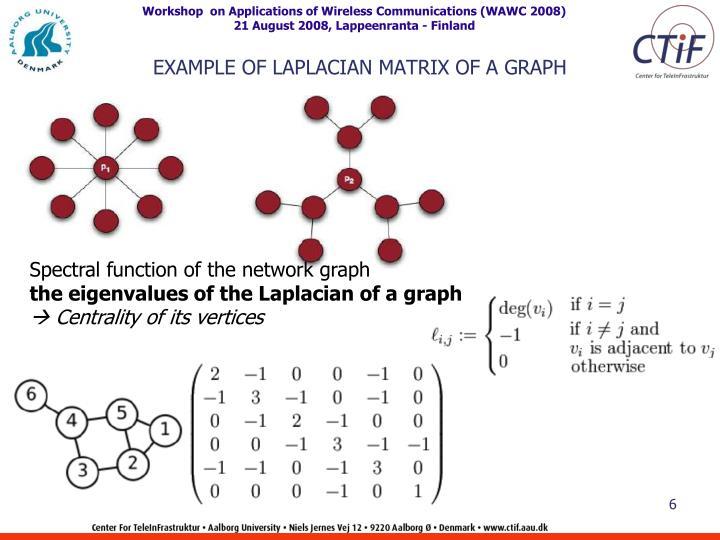 EXAMPLE OF LAPLACIAN MATRIX OF A GRAPH