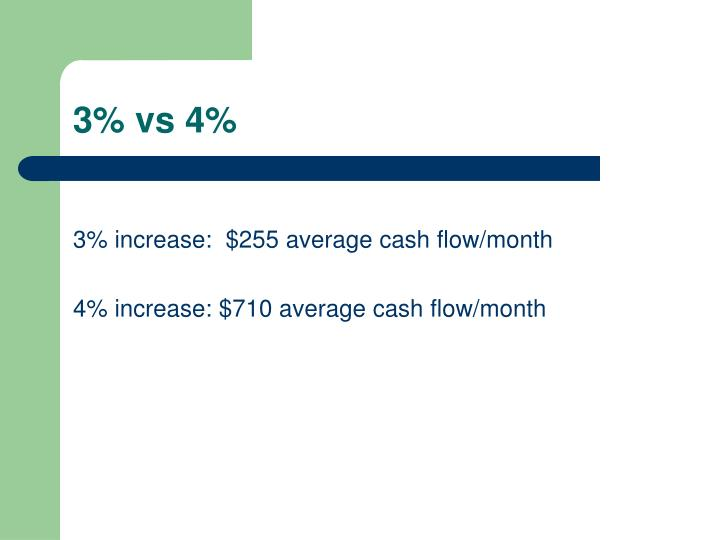 3% increase:  $255 average cash flow/month
