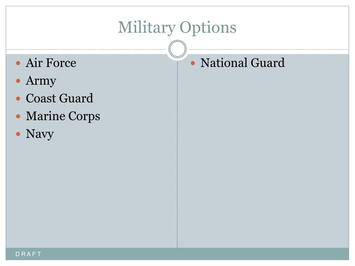 Military Options