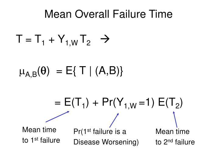 Mean Overall Failure Time