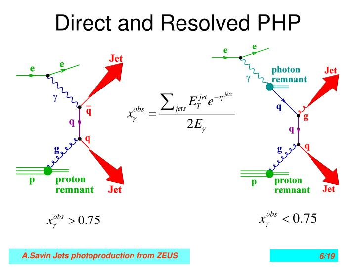 Direct and Resolved PHP