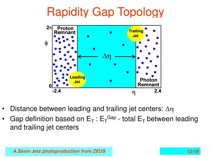 Rapidity Gap Topology