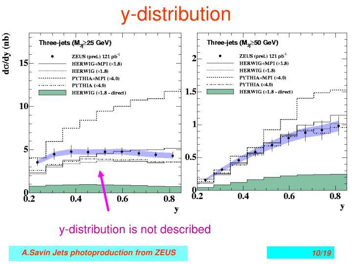 y-distribution