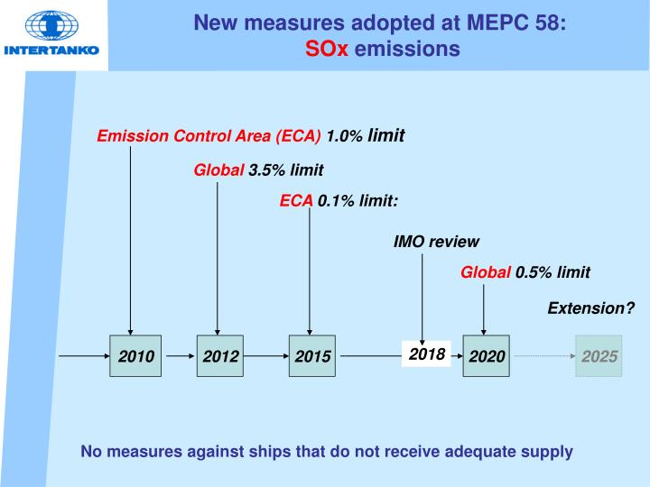 New measures adopted at MEPC 58: