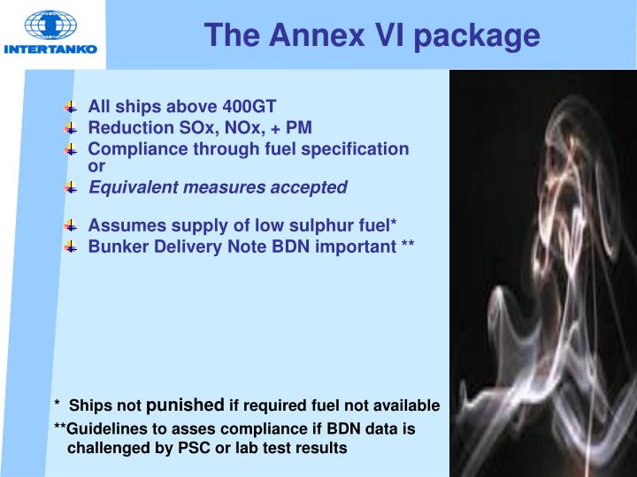 The Annex VI package