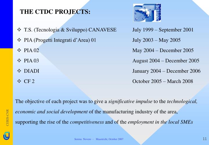 T.S. (Tecnologia & Sviluppo) CANAVESEJuly 1999 – September 2001