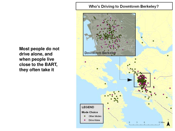 Most people do not drive alone, and when people live close to the BART, they often take it