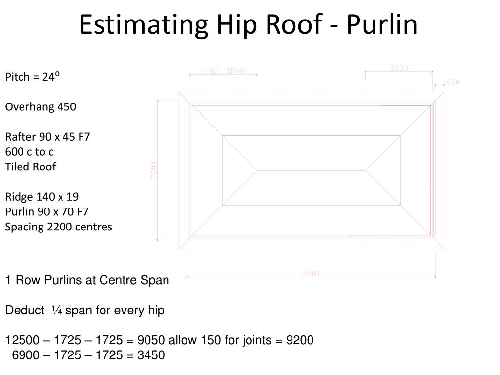 PPT - Estimating Hip Roofs PowerPoint Presentation - ID:4010025