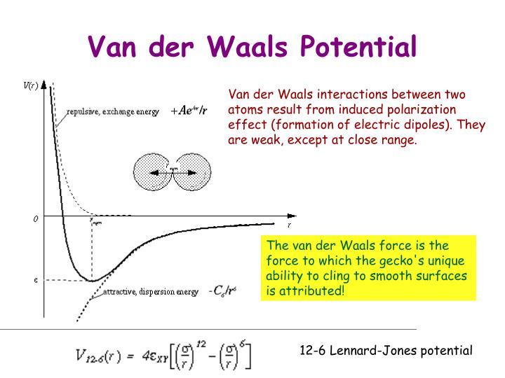 Van der Waals Potential