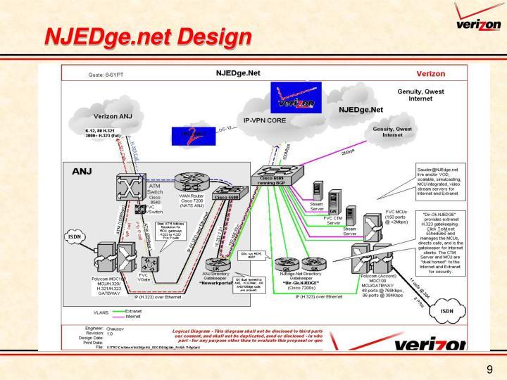 NJEDge.net Design