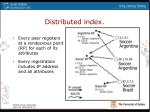 distributed index