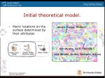 initial theoretical model1