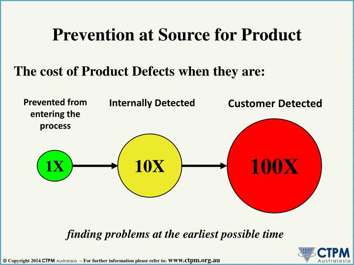 Prevention at Source for Product