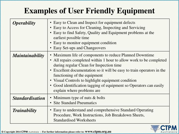 Examples of User Friendly Equipment